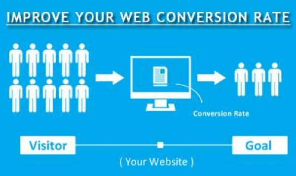 Improve Web Conversion Rate by using images