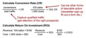 What is Website Conversion Rate ?